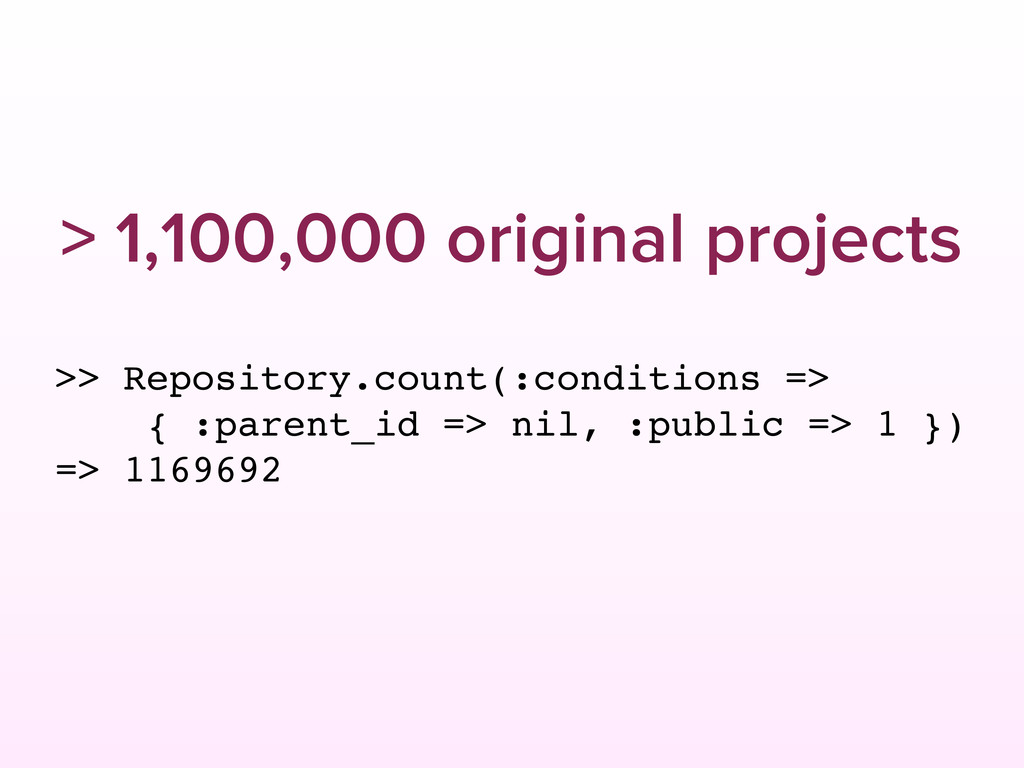 > 1,100,000 original projects >> Repository.cou...