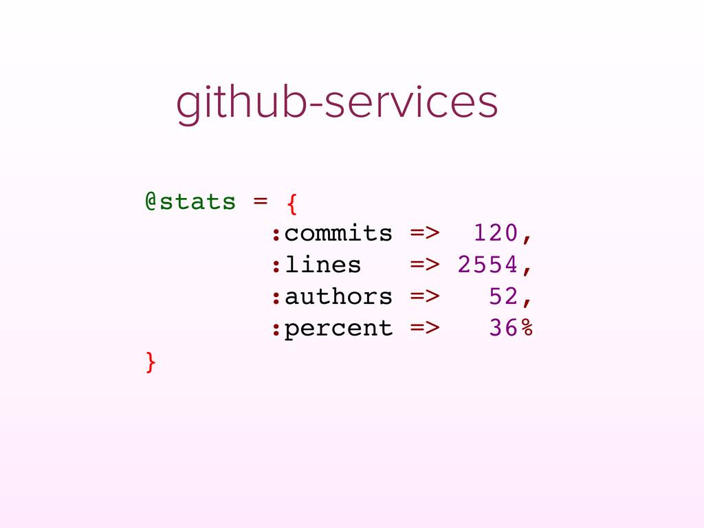 @stats = { :commits => 120, :lines => 2554, :au...