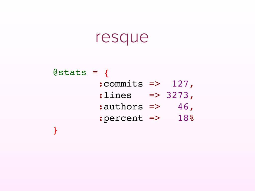 @stats = { :commits => 127, :lines => 3273, :au...