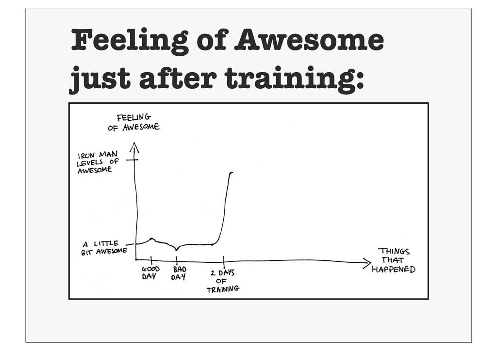 ❖ d Feeling of Awesome just after training:
