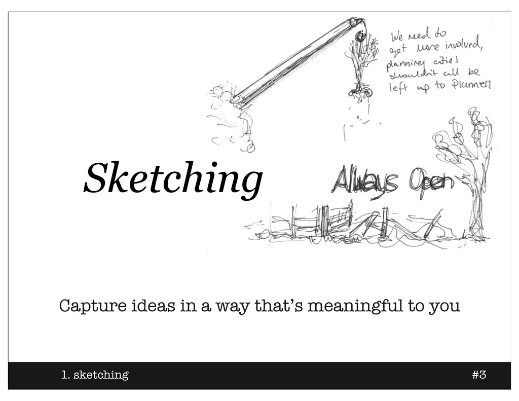 Sketching Capture ideas in a way that's meaning...