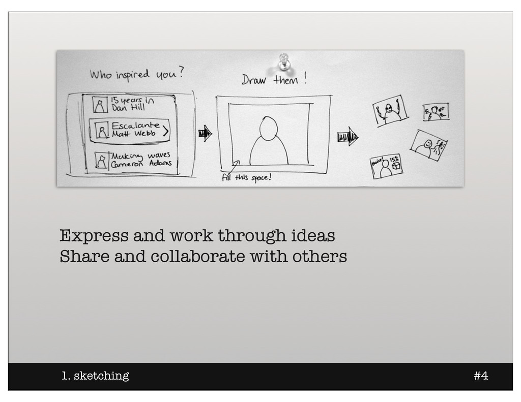 Express and work through ideas Share and collab...