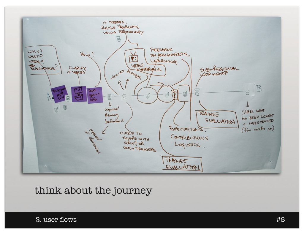 2. user flows #8 think about the journey