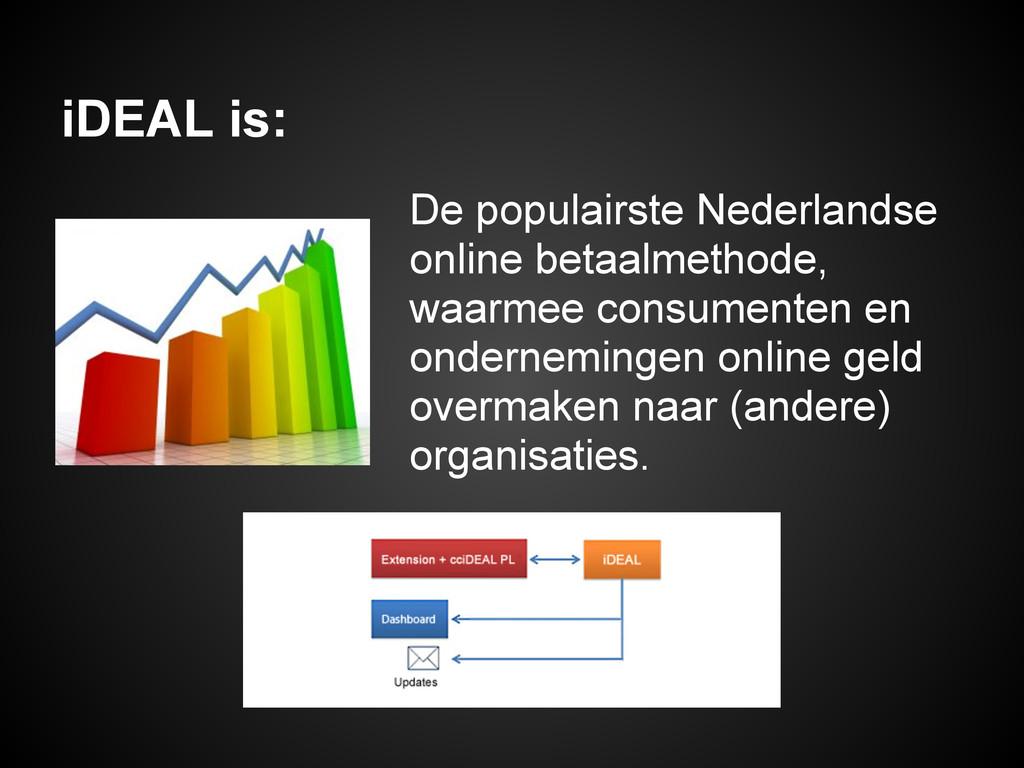 iDEAL is: De populairste Nederlandse online bet...