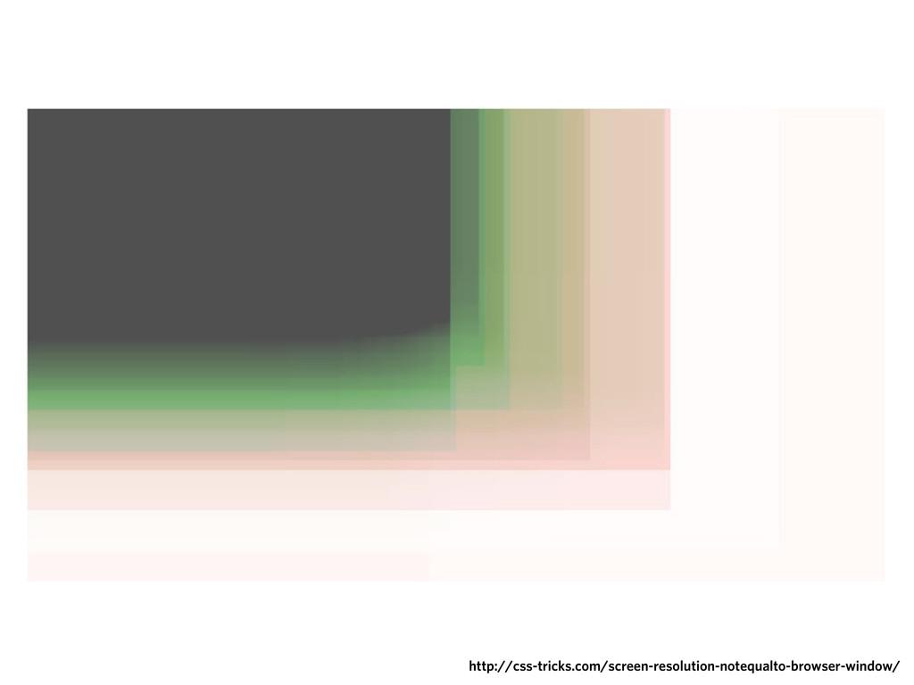 http://css-tricks.com/screen-resolution-notequa...