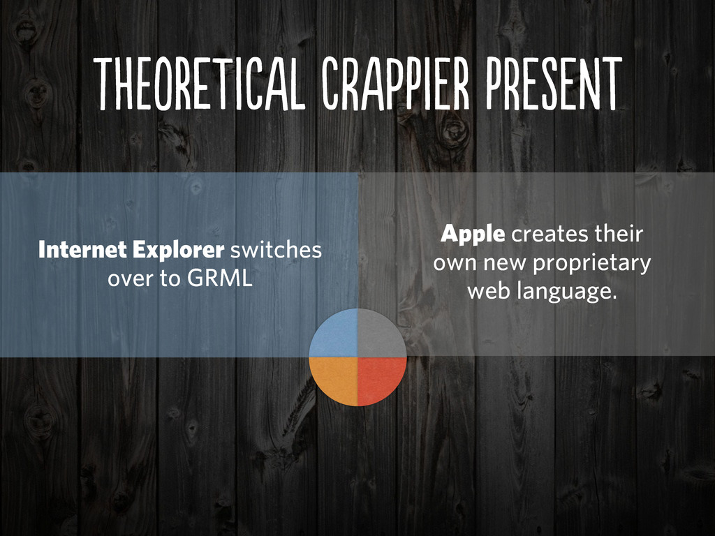 Internet Explorer switches over to GRML Apple c...
