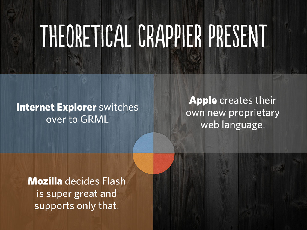 Mozilla decides Flash is super great and suppor...