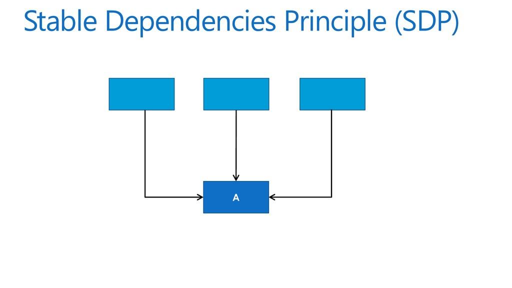 Stable Dependencies Principle (SDP) A