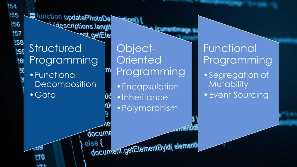 Structured Programming •Functional Decompositio...