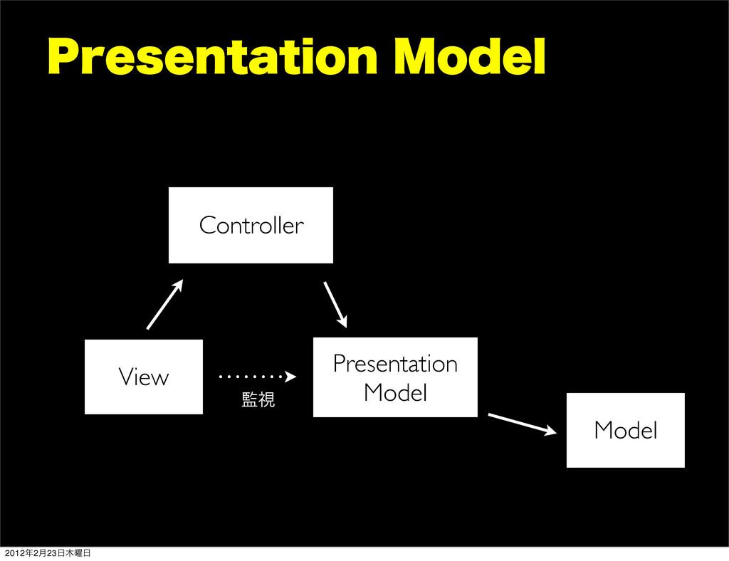 1SFTFOUBUJPO.PEFM View Model Controller Presen...