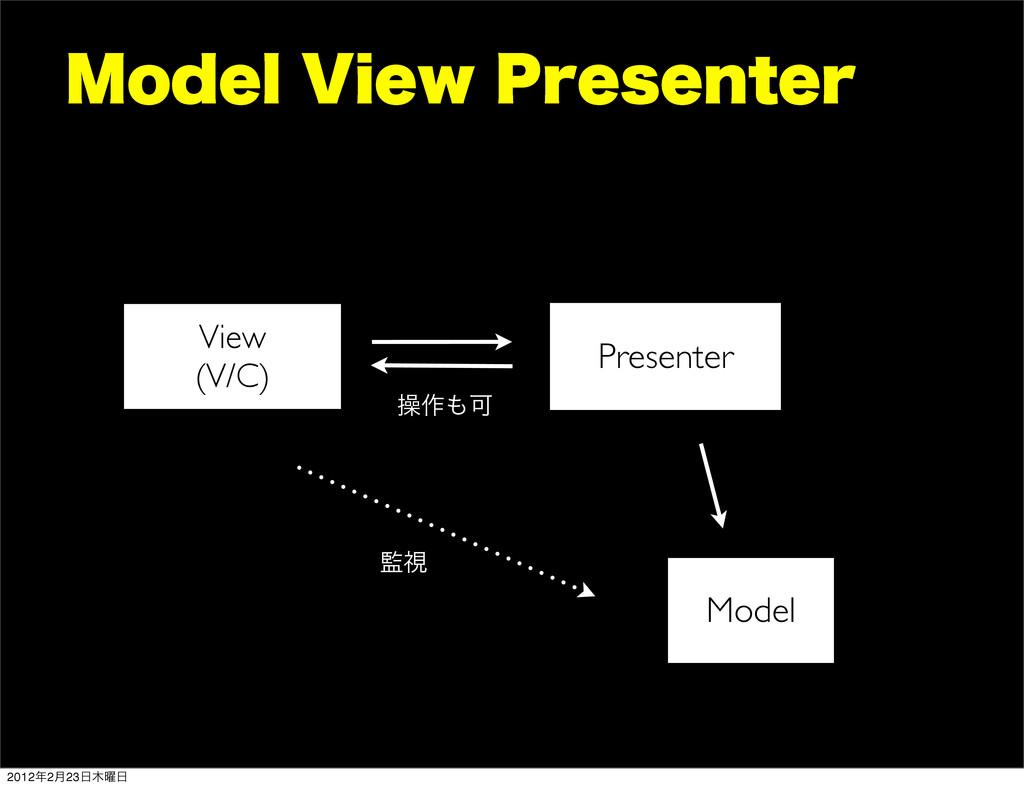 .PEFM7JFX1SFTFOUFS View (V/C) Model Presenter...