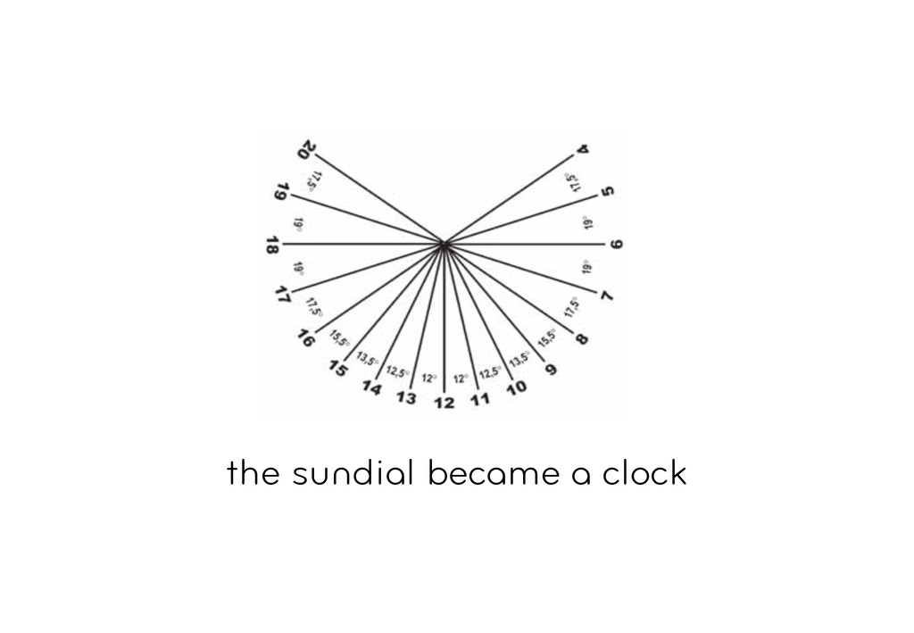 the sundial became a clock