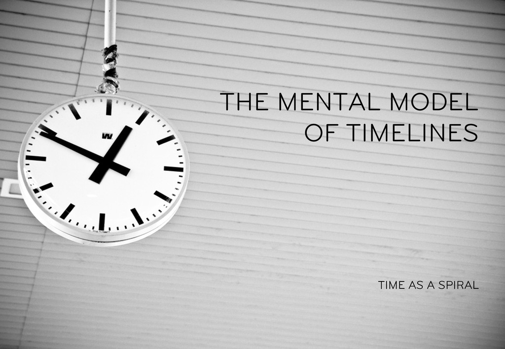 THE MENTAL MODEL OF TIMELINES TIME AS A SPIRAL