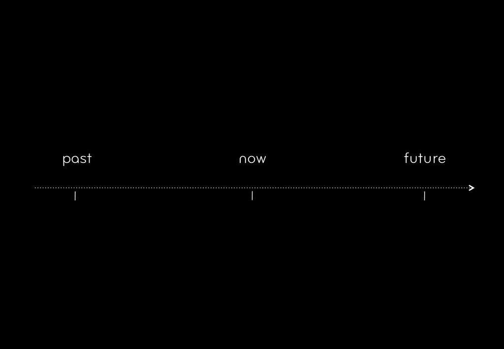 past now future