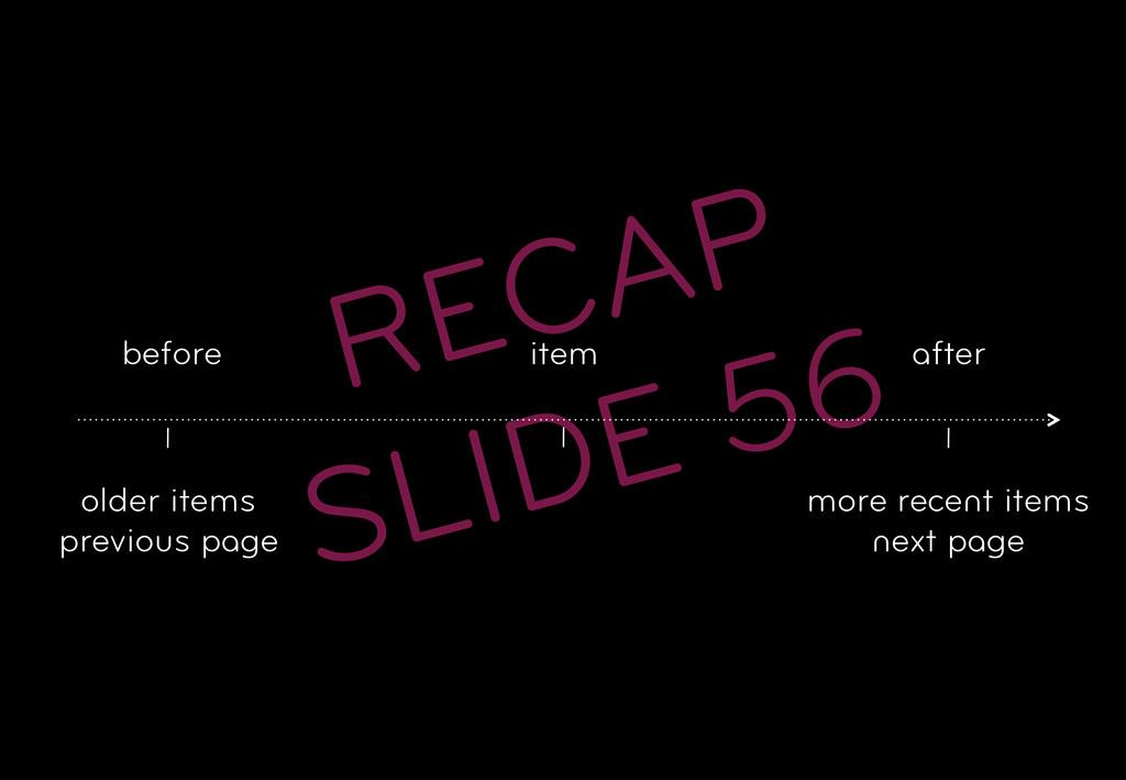 RECAP SLIDE 56 item older items previous page m...