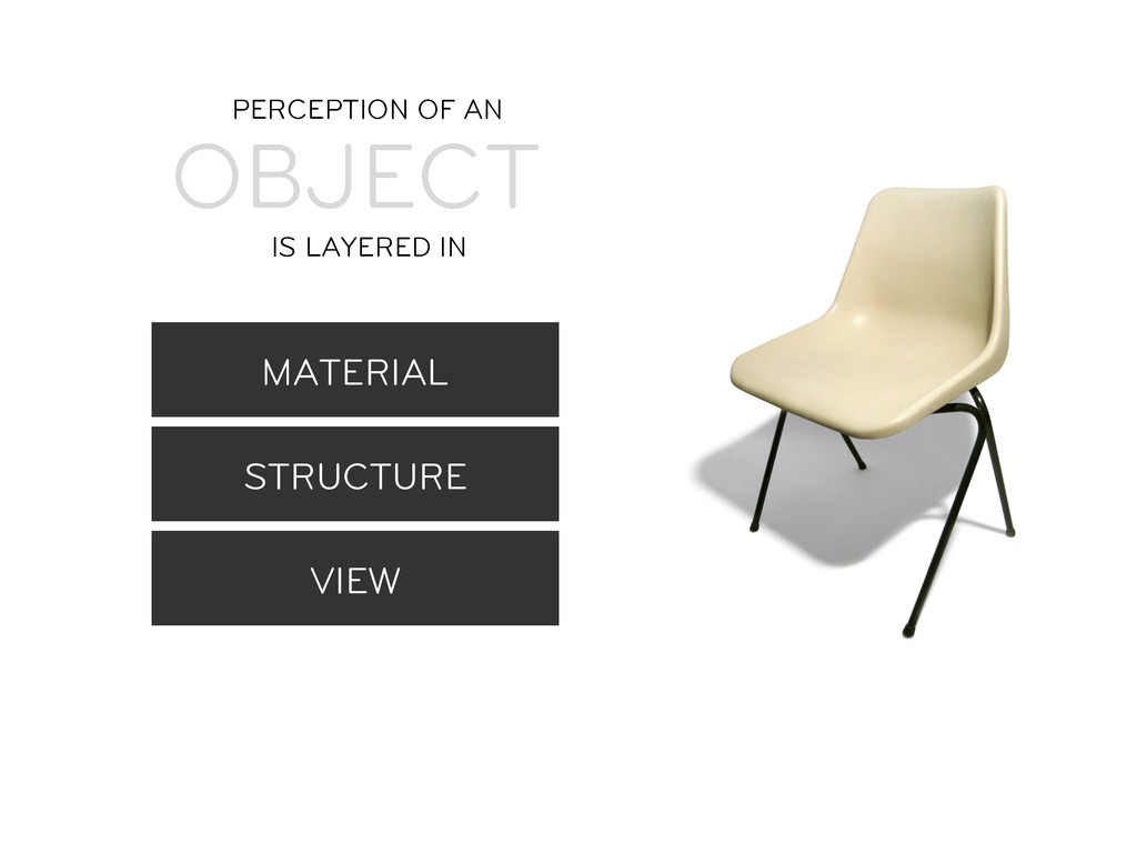 MATERIAL STRUCTURE VIEW OBJECT PERCEPTION OF AN...