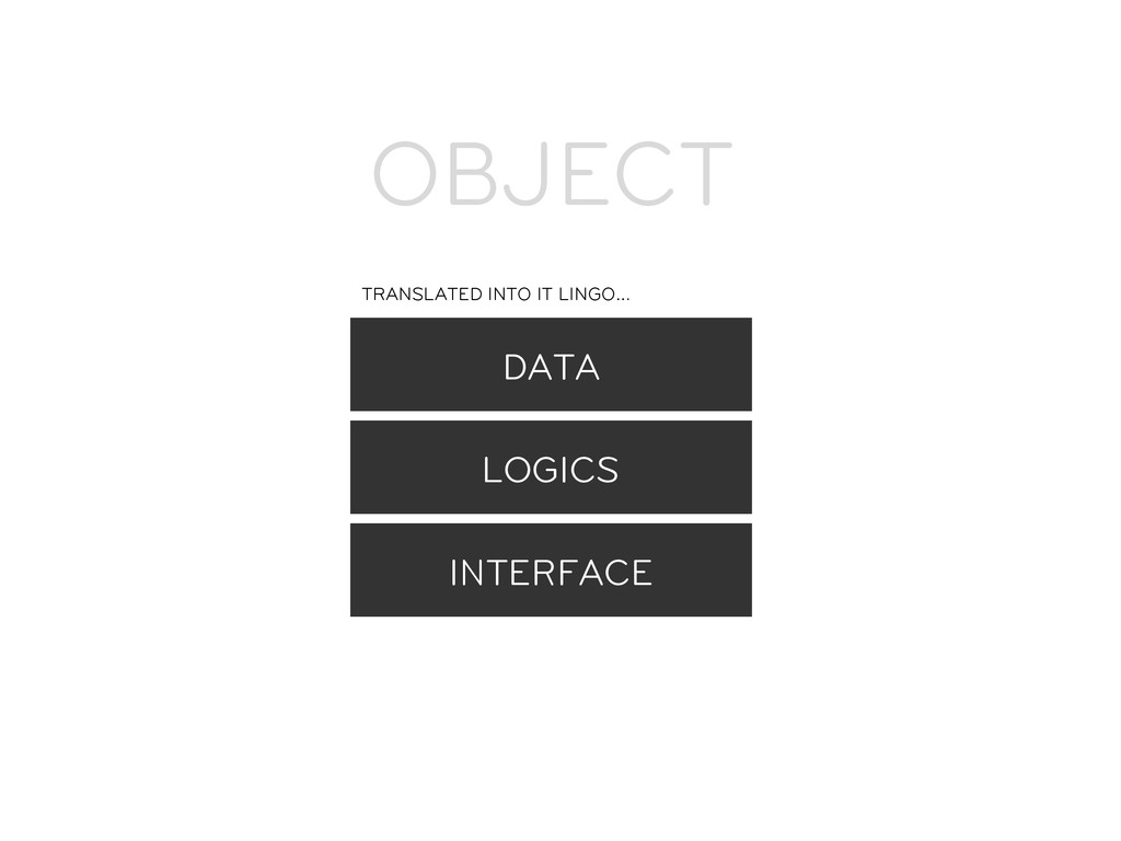 DATA LOGICS INTERFACE OBJECT TRANSLATED INTO IT...