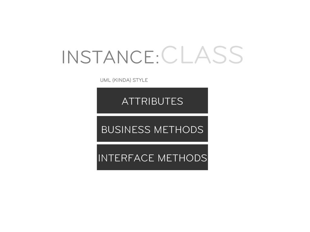 ATTRIBUTES BUSINESS METHODS INTERFACE METHODS I...