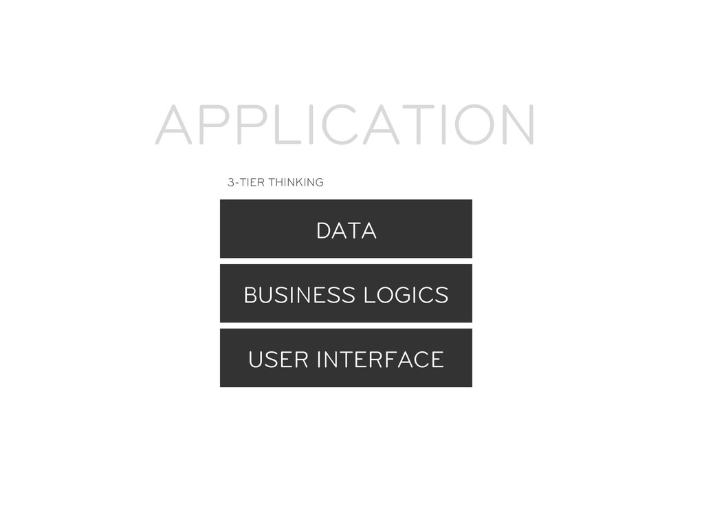 DATA BUSINESS LOGICS USER INTERFACE APPLICATION...