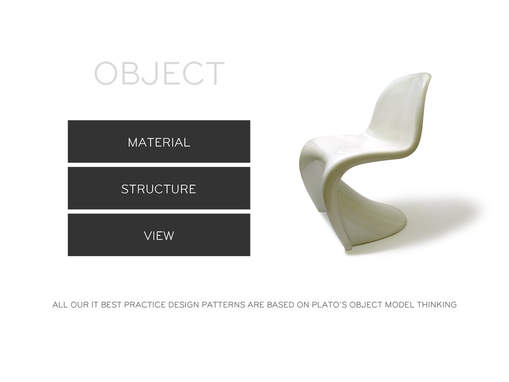 MATERIAL STRUCTURE VIEW OBJECT ALL OUR IT BEST ...