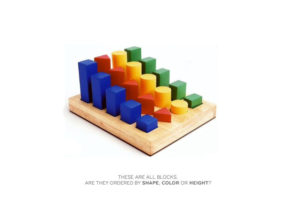 THESE ARE ALL BLOCKS. ARE THEY ORDERED BY SHAPE...