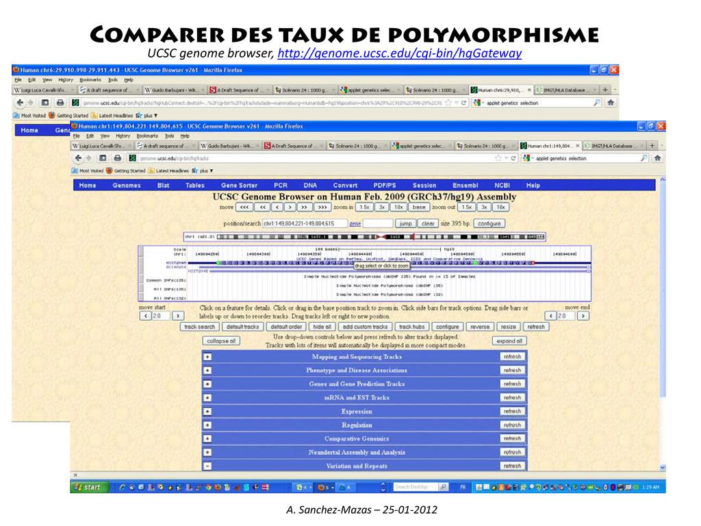 Comparer des taux de polymorphisme UCSC genome ...
