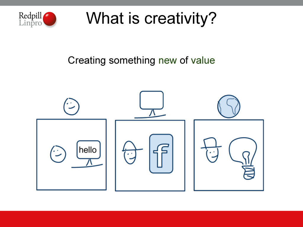 What is creativity? Creating something new of v...