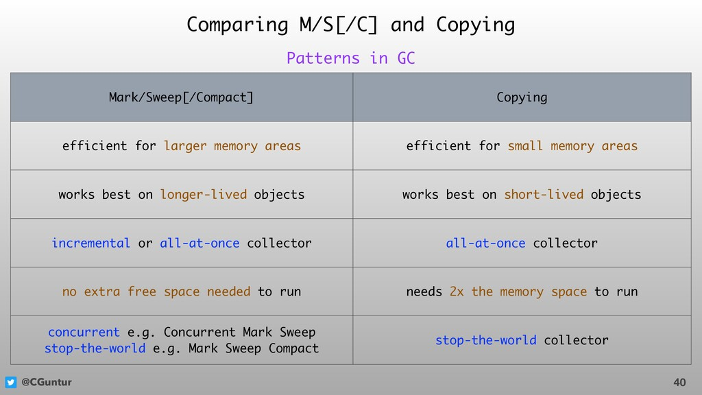 @CGuntur Comparing M/S[/C] and Copying 40 Patte...