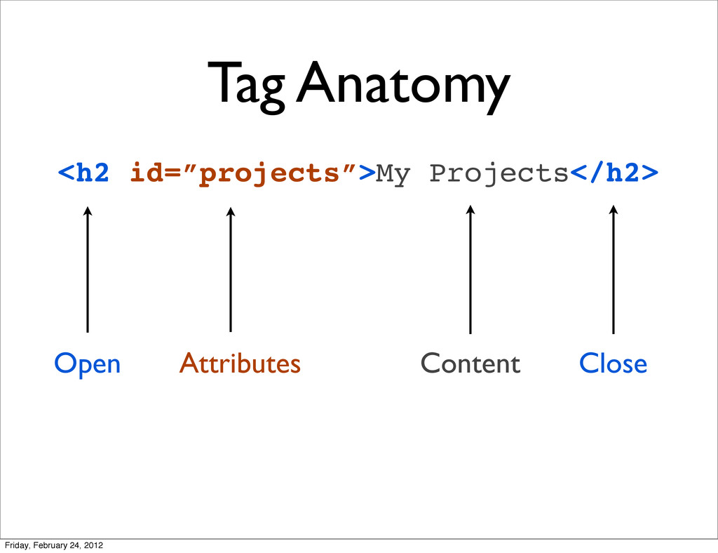"Tag Anatomy <h2 id=""projects"">My Projects</h2> ..."