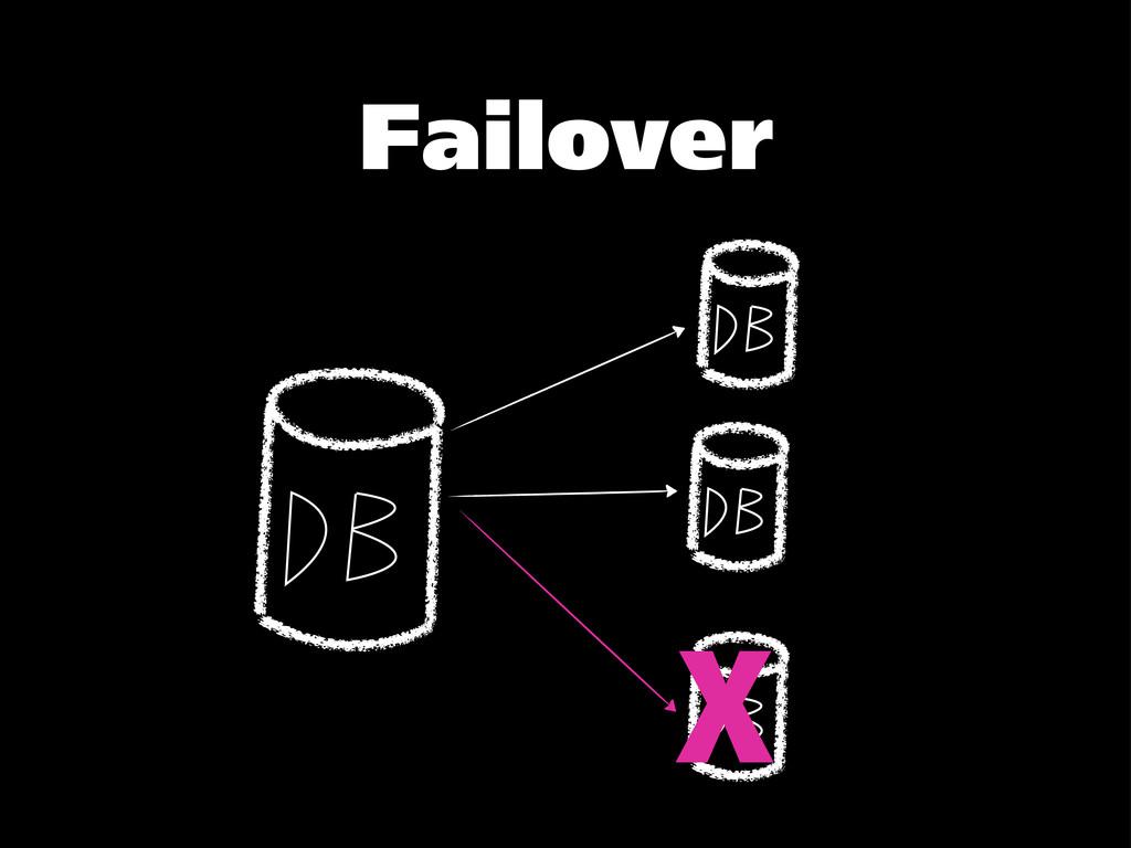 Failover X