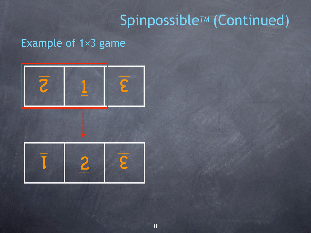 11 Example of 1×3 game 1 2 3 2 1 3 Spinpossible...