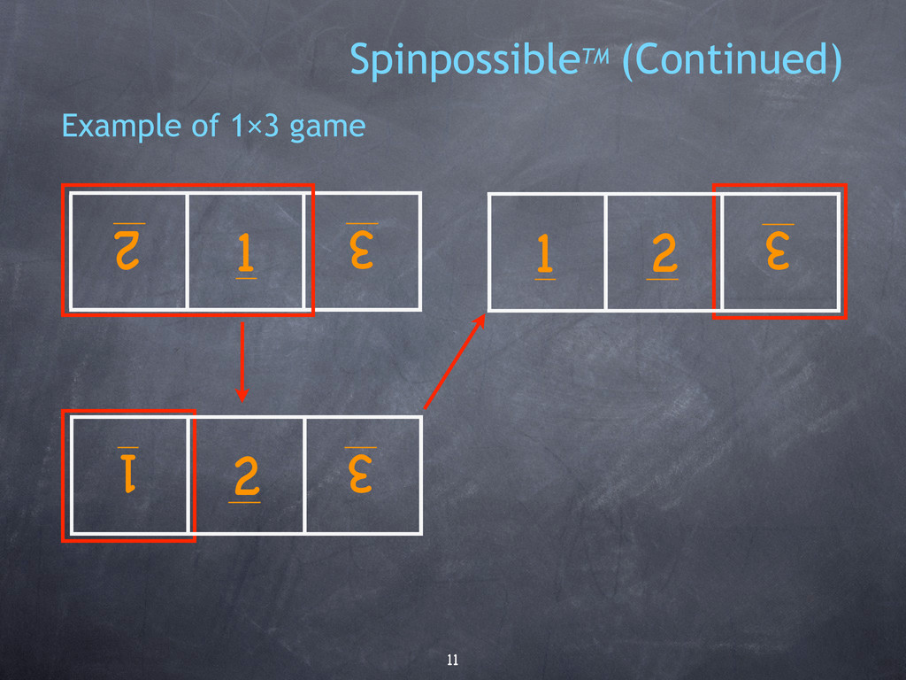 11 Example of 1×3 game 1 2 3 2 1 3 2 1 3 Spinpo...