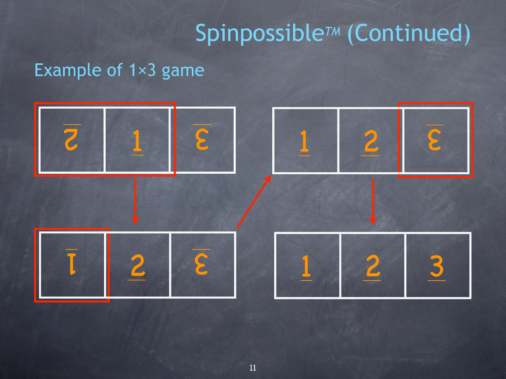 11 Example of 1×3 game 1 2 3 2 1 3 2 1 3 2 1 3 ...