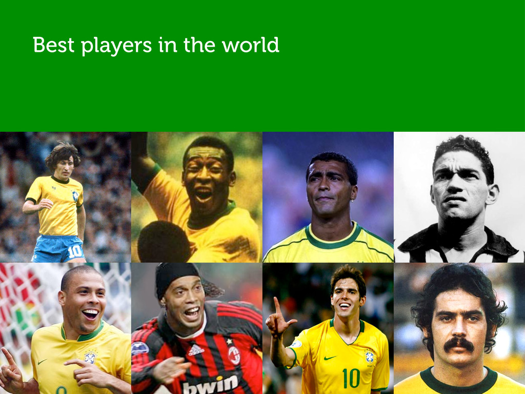 Best players in the world