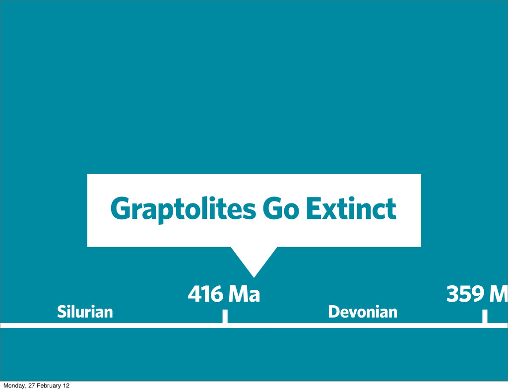 Graptolites Go Extinct 416 Ma Silurian Devonian...