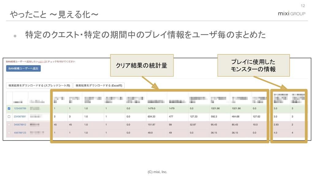 (C) mixi, Inc. ● 特定のクエスト・特定の期間中のプレイ情報をユーザ毎のまとめた...