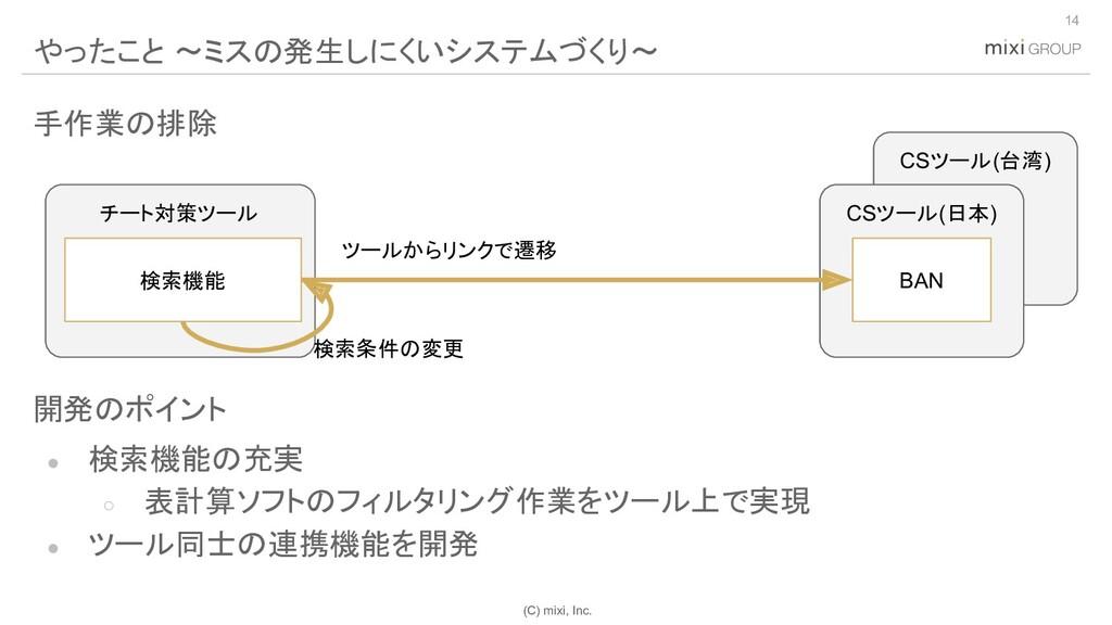 (C) mixi, Inc. 手作業の排除 開発のポイント ● 検索機能の充実 ○ 表計算ソフ...