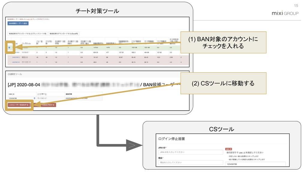 (C) mixi, Inc. CSツール 15 チート対策ツール CSツール (1) BAN対...