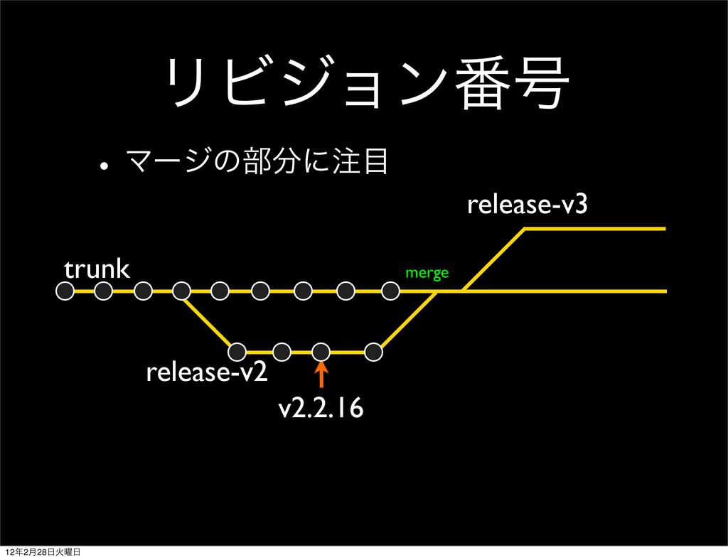 ϦϏδϣϯ൪߸ wϚʔδͷ෦ʹ trunk release-v2 v2.2.16 rel...