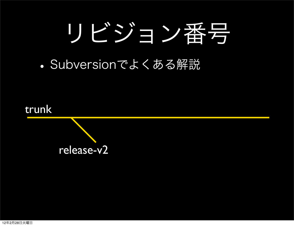 ϦϏδϣϯ൪߸ w4VCWFSTJPOͰΑ͋͘Δղઆ trunk release-v2 12...