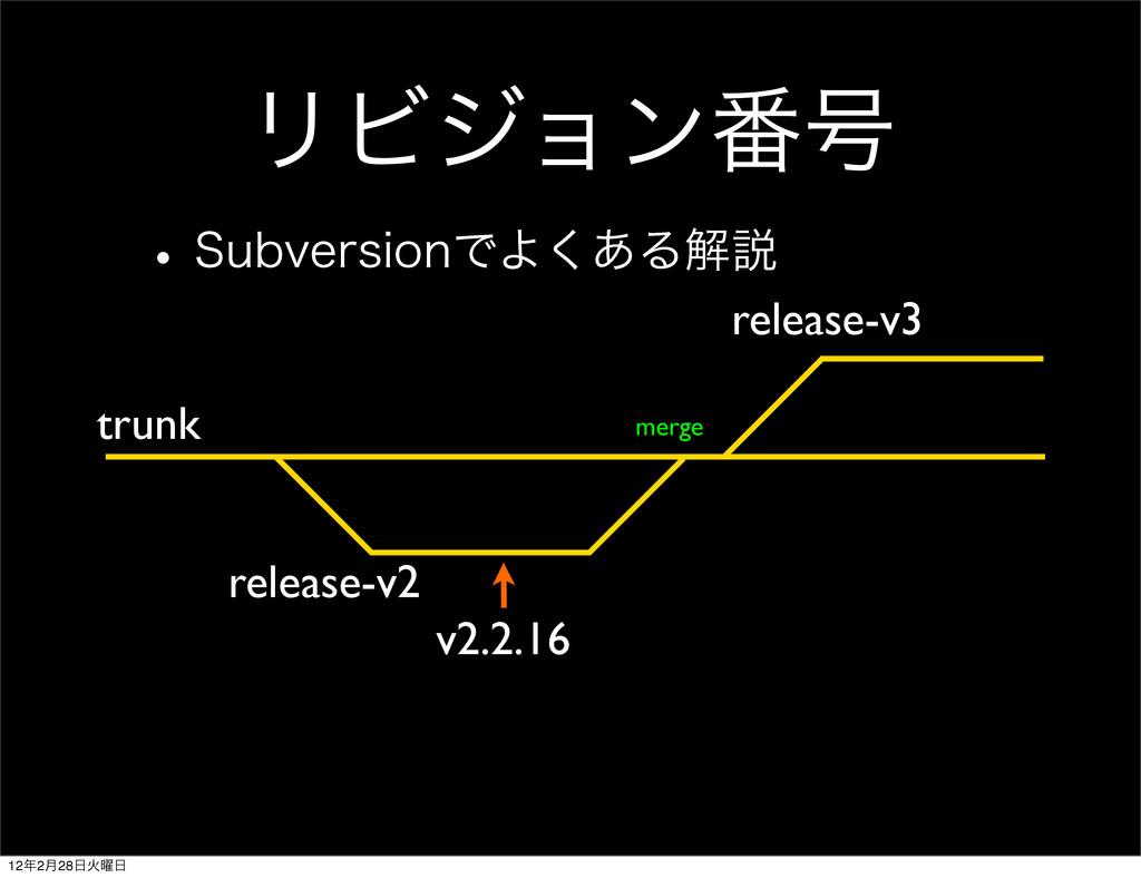ϦϏδϣϯ൪߸ w4VCWFSTJPOͰΑ͋͘Δղઆ trunk release-v2 v2....