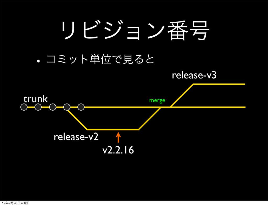 ϦϏδϣϯ൪߸ wίϛοτ୯ҐͰݟΔͱ trunk release-v2 v2.2.16 re...