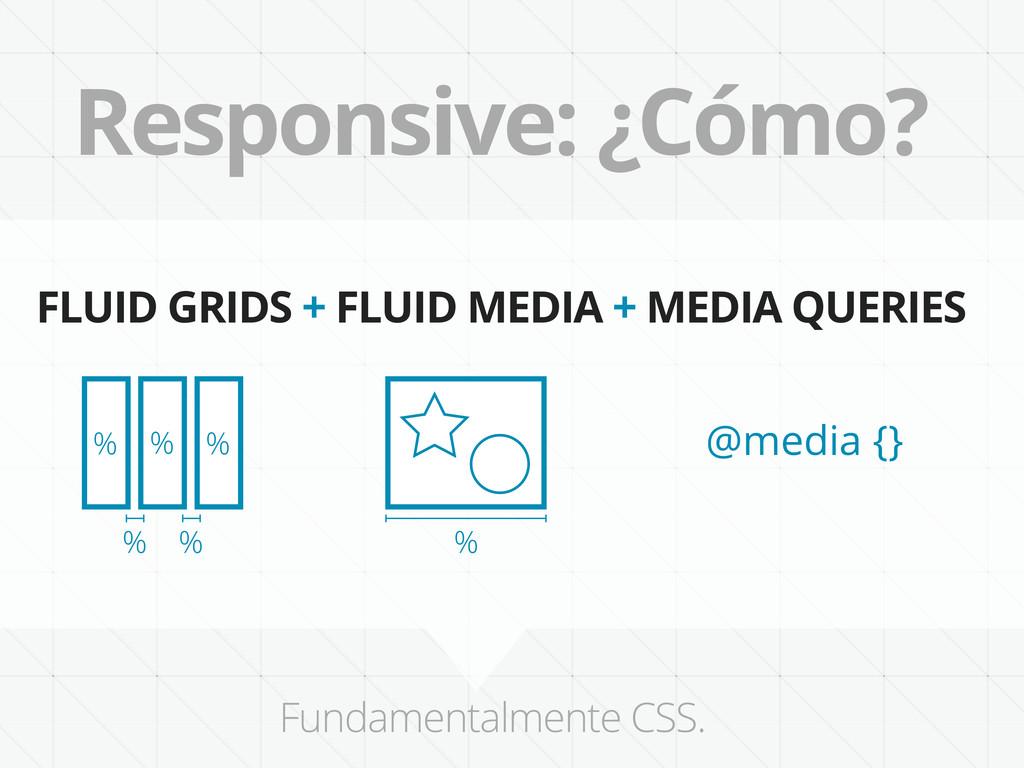 Responsive: ¿Cómo? FLUID GRIDS + FLUID MEDIA + ...