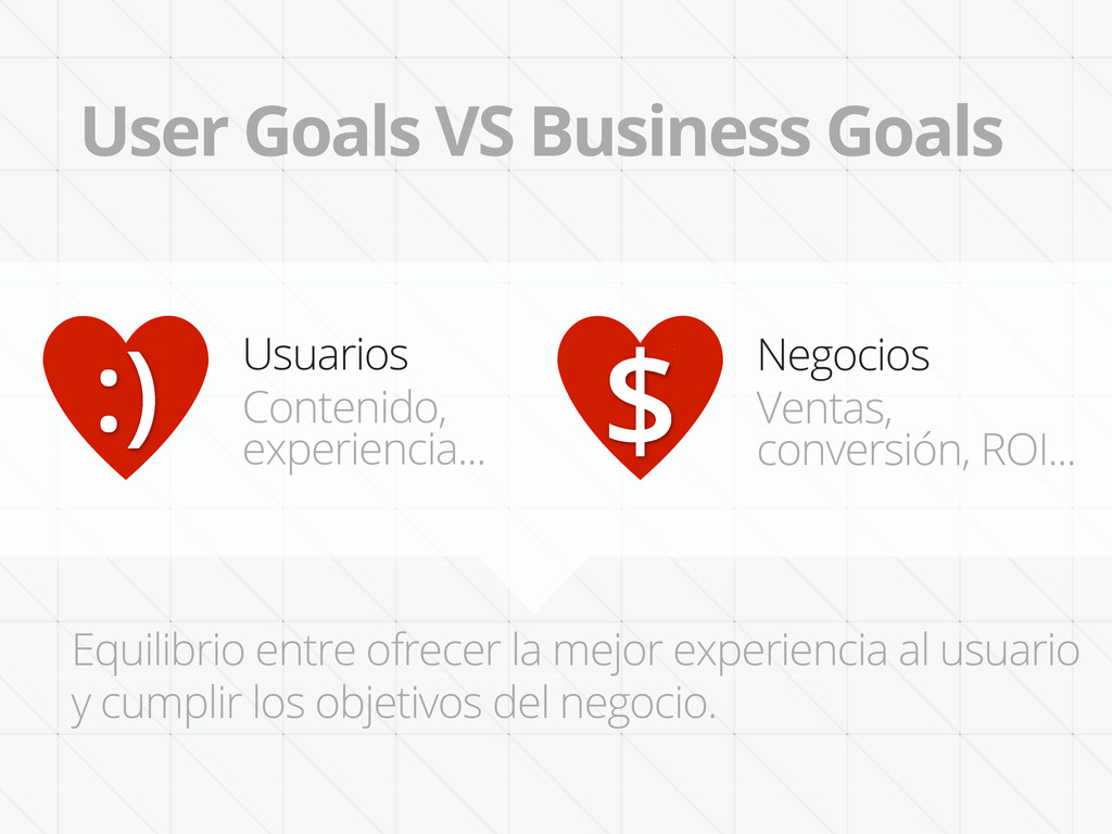 User Goals VS Business Goals Usuarios Contenido...