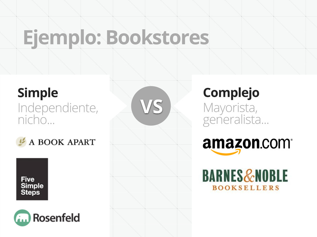 Ejemplo: Bookstores Simple Independiente, nicho...