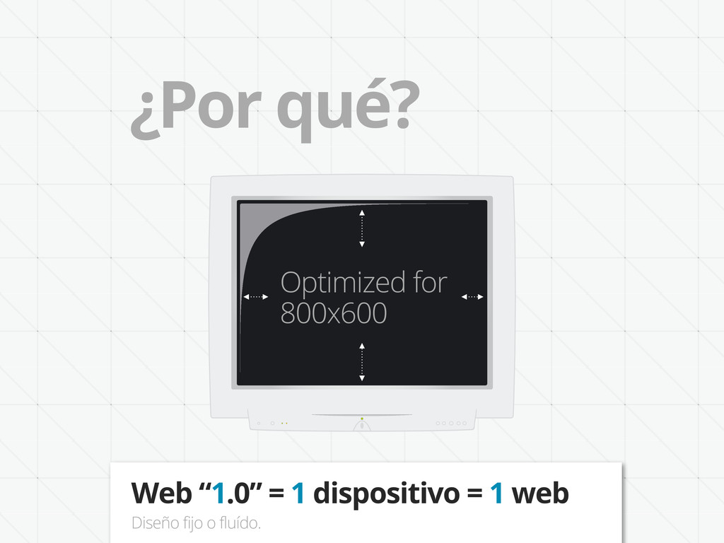 "¿Por qué? Web ""1.0"" = 1 dispositivo = 1 web Dis..."