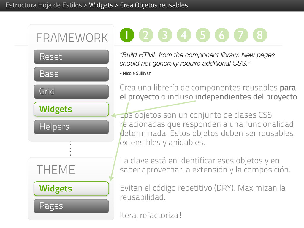 "FRAMEWORK Helpers THEME Widgets Pages Widgets ""..."
