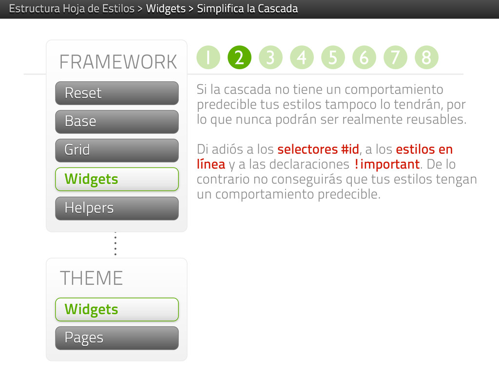 FRAMEWORK Helpers THEME Widgets Pages Widgets S...