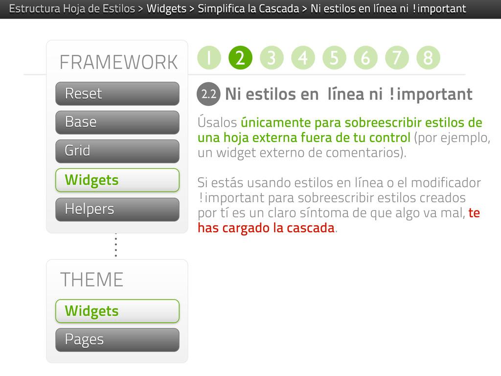FRAMEWORK Helpers THEME Widgets Pages Widgets Ú...