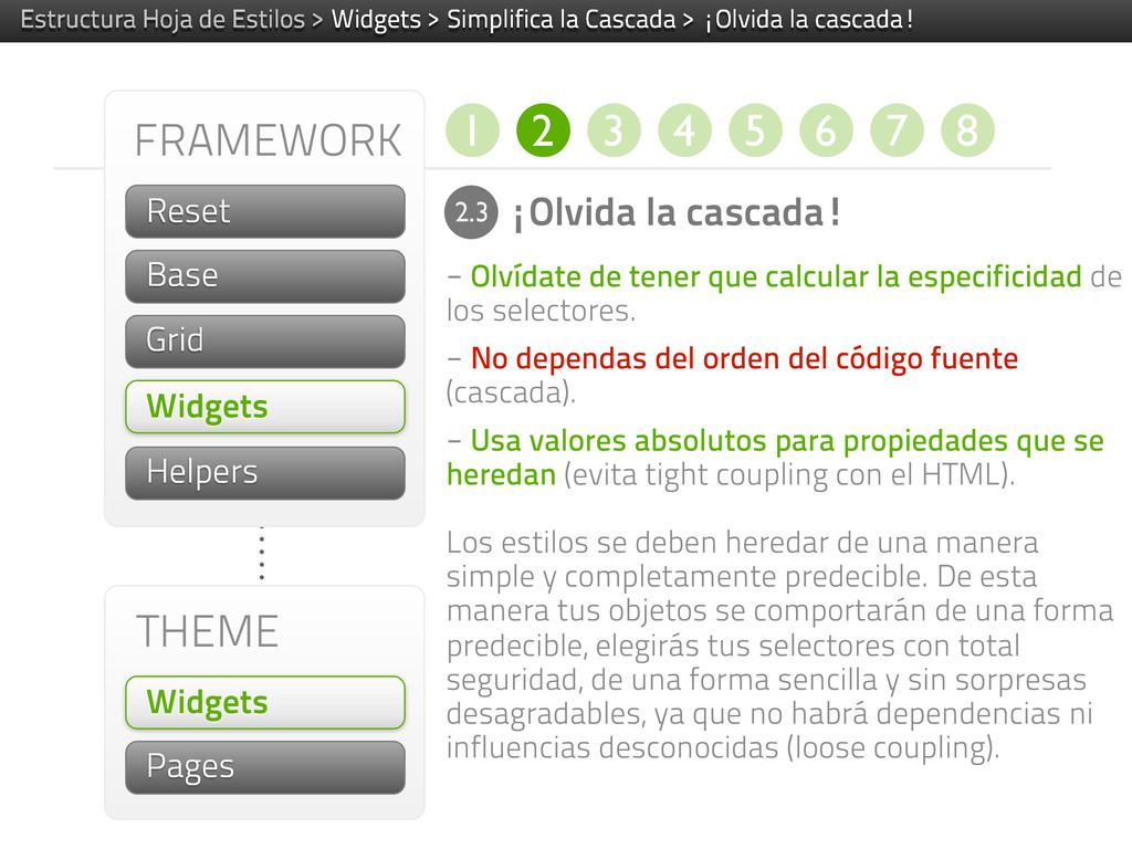 FRAMEWORK Helpers THEME Widgets Pages Widgets -...